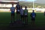 U18m-100m-c